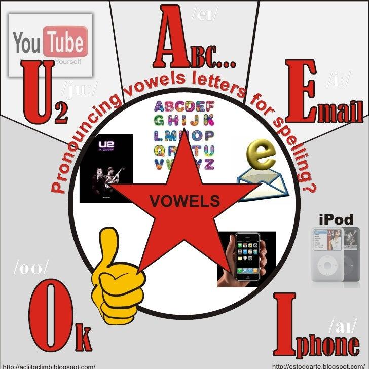 Vowels help