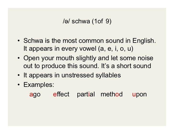 Vowel Sounds Part1