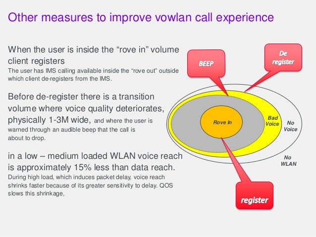 """Other measures to improve vowlan call experience When the user is inside the """"rove in"""" volume client registers The user ha..."""