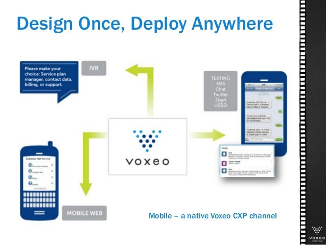 Voxeo Summit Day 2 - Voxeo CXP - IVR on Steroids