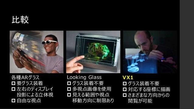 比較 各種ARグラス  要グラス装着  左右のディスプレイ 投影による立体視  自由な視点 Looking Glass  グラス装着不要  多視点画像を使用  見える範囲や視点 移動方向に制限あり VX1  グラス装着不要  対...