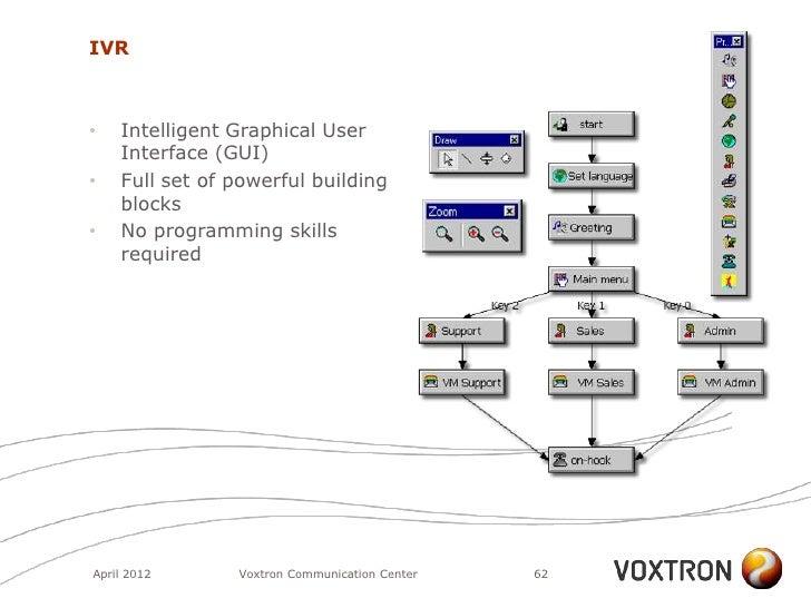voxtron communication center commercial enduser en april 2012