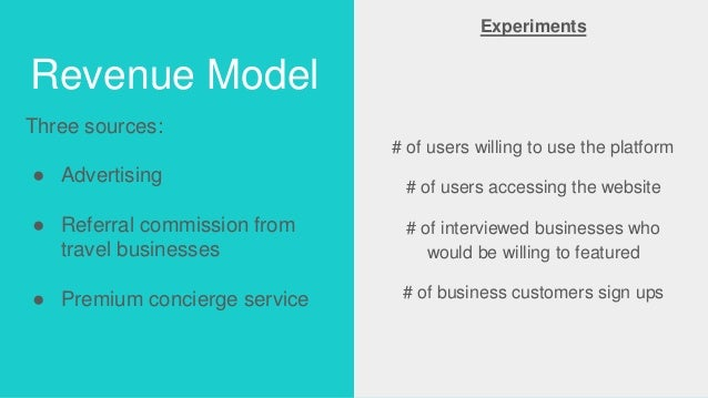 Experiments # of people going to landing page # of product alpha sign ups Estimate Customer Acquisition cost through adver...