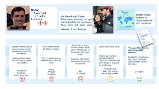 Customers' stories ▪ Bretton, 33 ▪ Living in San Francisco ▪ Fiance living in China ▪ Trying to reunite with his fiance ▪ ...