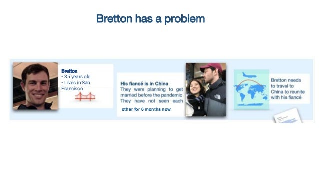 Bretton • 35 years old • Lives in San Francisco other for 6 months now Bretton has a problem