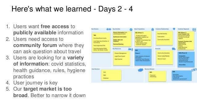 Here's what we learned - Days 2 - 4 1. Users want free access to publicly available information 2. Users need access to co...