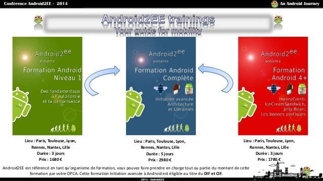 Voyage en monde Android. Trucs et astuces tout au long de la route. Slide 2