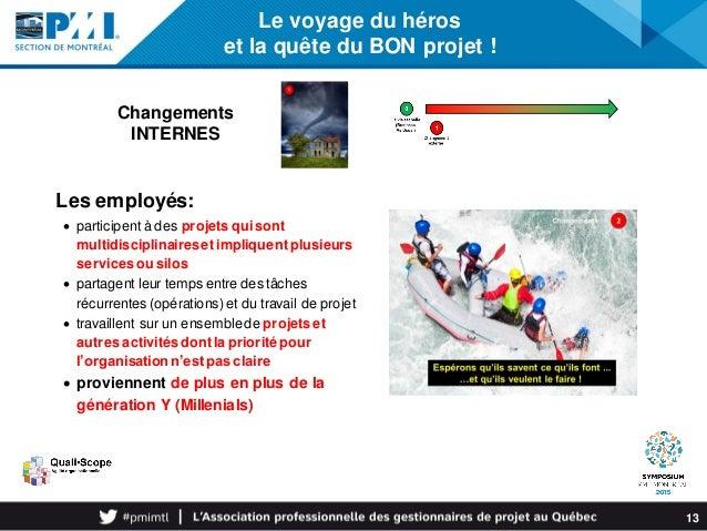 Le voyage du héros et la quête du BON projet ! Les employés:  participent à des projets quisont multidisciplinaireset imp...