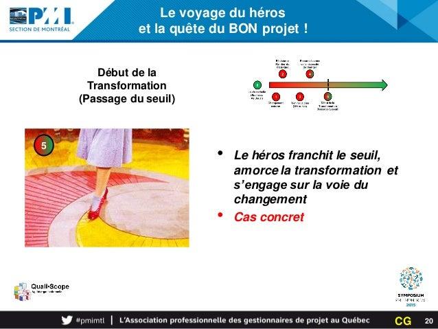 Le voyage du héros et la quête du BON projet ! 5 Début de la Transformation (Passage du seuil) • Le héros franchit le seui...