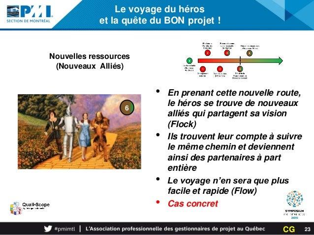 Le voyage du héros et la quête du BON projet ! Nouvelles ressources (Nouveaux Alliés) 6 • En prenant cette nouvelle route,...