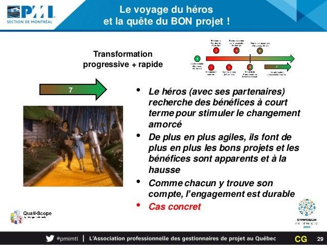 Le voyage du héros et la quête du BON projet ! 7 Transformation progressive + rapide • Le héros (avec ses partenaires) rec...