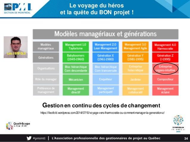 Le voyage du héros et la quête du BON projet ! 34 Loïc LEOFOLD Gestion en continu des cycles de changement https://lleofol...