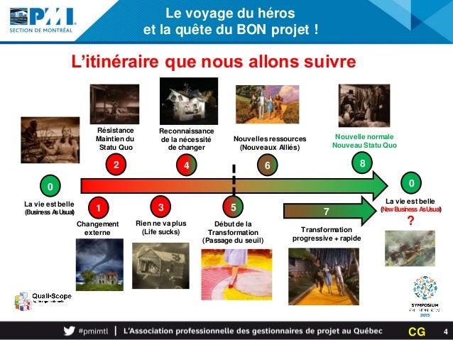 Le voyage du héros et la quête du BON projet ! L'itinéraire que nous allons suivre 0 La vie est belle (Business AsUsual) 6...