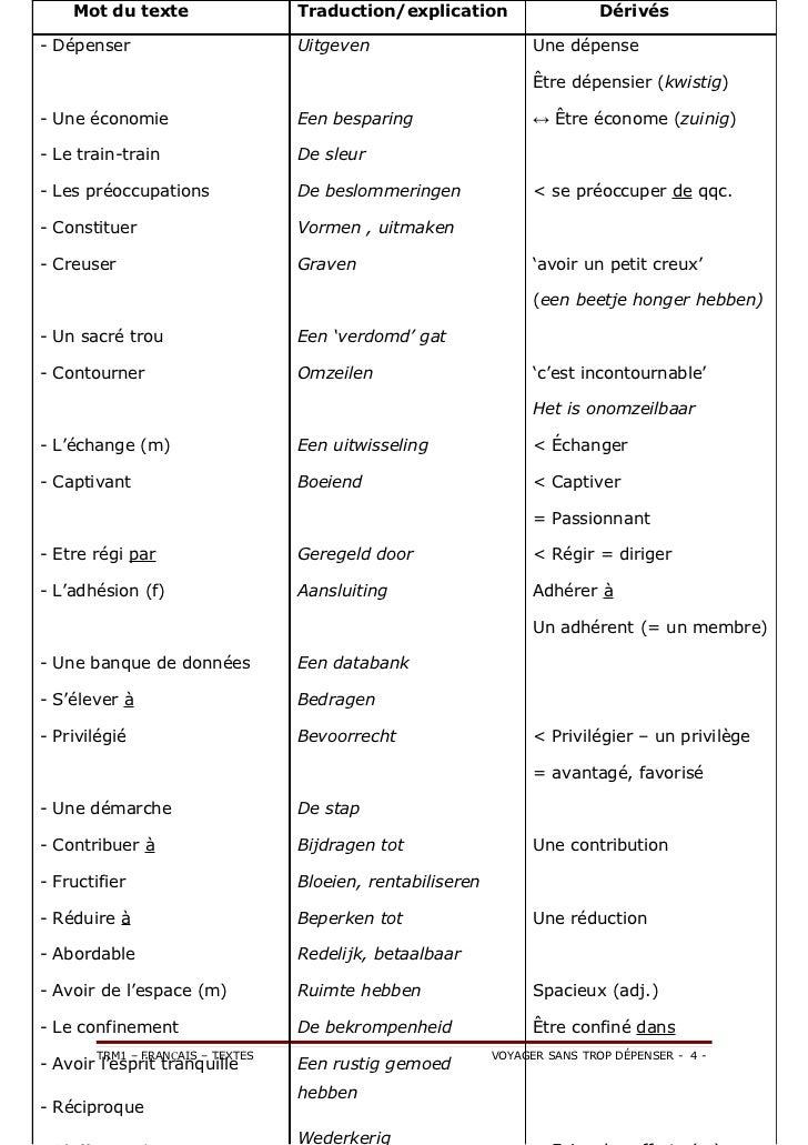 Mot du texte                  Traduction/explication                    Dérivés- Dépenser                        Uitgeven ...