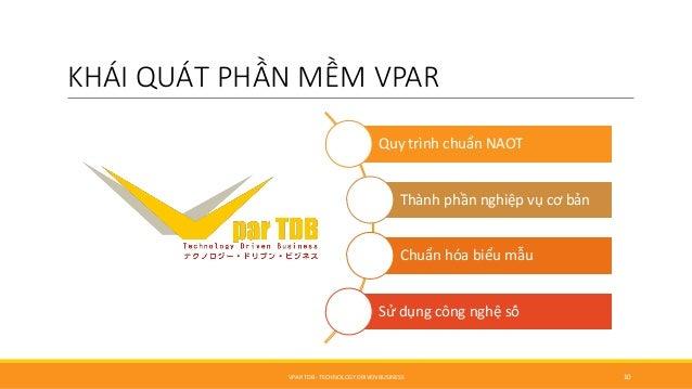 10 KHÁI QUÁT PHẦN MỀM VPAR Quy trình chuẩn NAOT Thành phần nghiệp vụ cơ bản Chuẩn hóa biểu mẫu Sử dụng công nghệ...