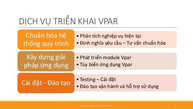 DỊCH VỤ TRIỂN KHAI VPAR • Phân tích nghiệp vụ hiện tại • Định nghĩa yêu cầu – Tư vấn chuẩn hóa Chuẩn hóa hệ thống quy t...