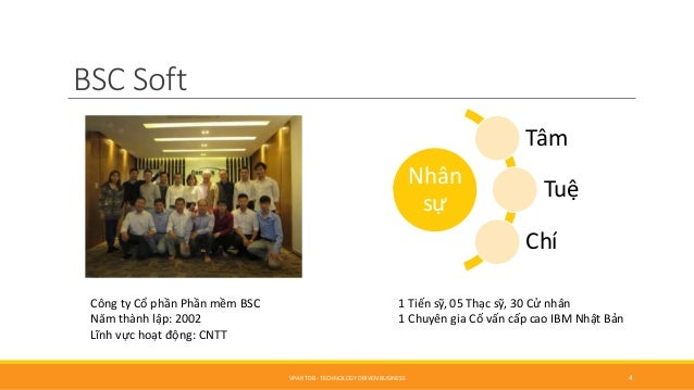 BSC Soft Nhân sự Tâm Tuệ Chí Công ty Cổ phần Phần mềm BSC Năm thành lập: 2002 Lĩnh vực hoạt động: CNTT 1 Tiến sỹ, 05 Thạc ...