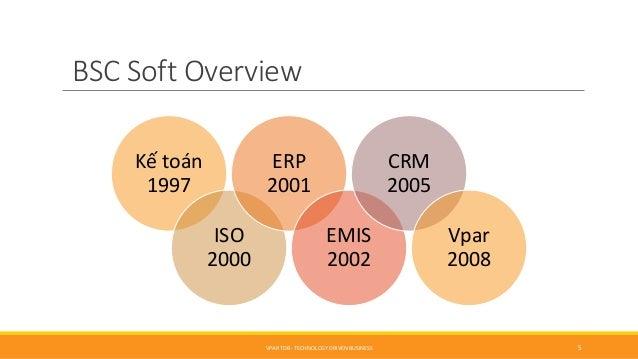 BSC Soft Overview Kế toán 1997 ISO 2000 ERP 2001 EMIS 2002 CRM 2005 Vpar 2008 VPAR TDB - TECHNOLOGY DRIVEN BUSINESS 5
