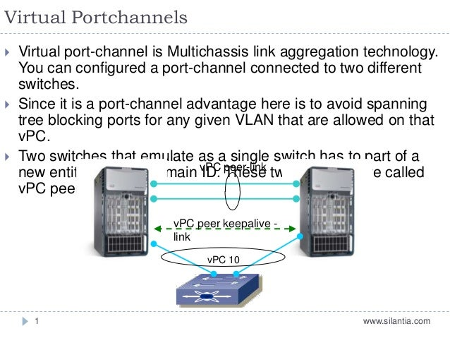 Virtual Portchannels www.silantia.com1  Virtual port-channel is Multichassis link aggregation technology. You can configu...