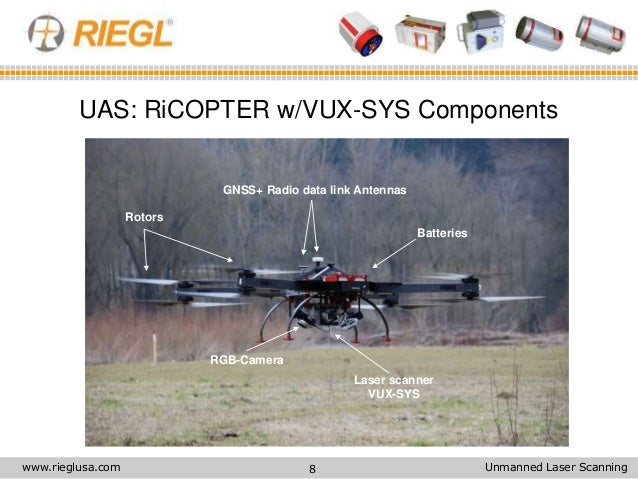 the benefits of current and cumulative expenditures for camera/drone