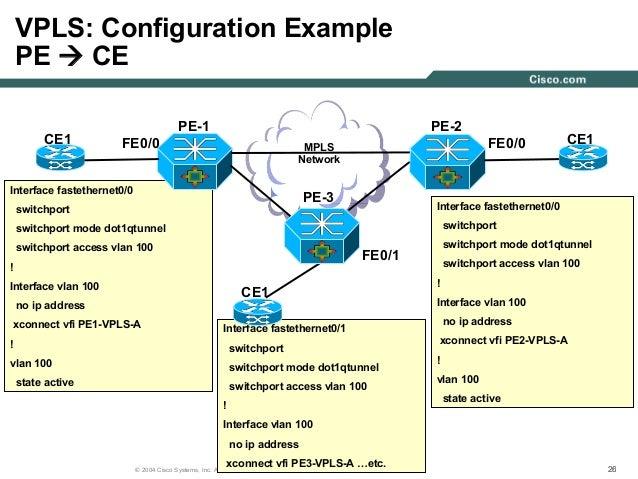 CISCO Virtual Private LAN Service (VPLS) Technical