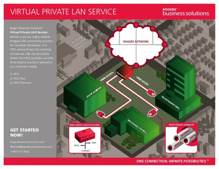 VIRTUAL PRIVATE LAN SERVICERogers Business Solutions'Virtual Private LAN Servicedelivers a secure, highly reliable,bridged...
