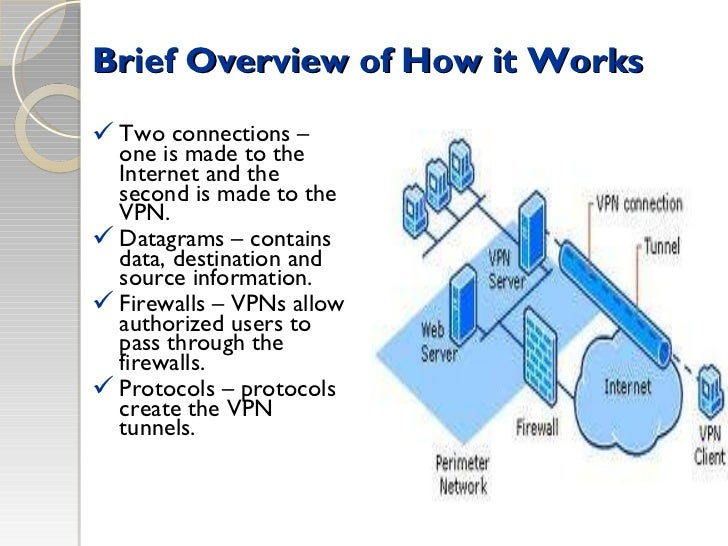 VPN – virtual private network