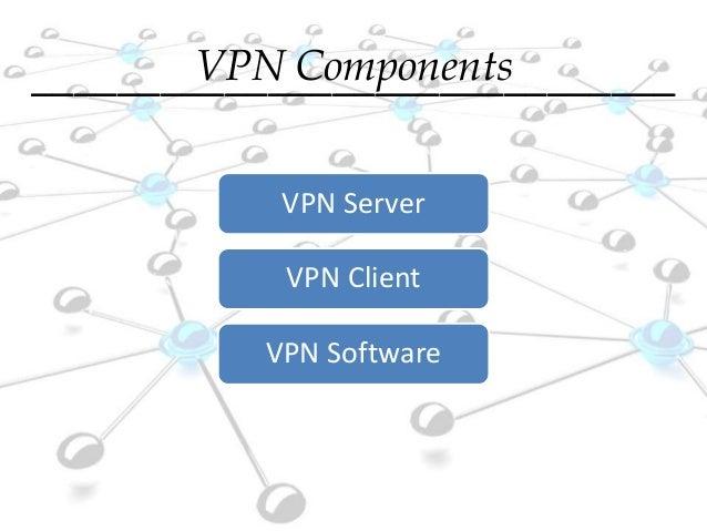 virtual private server software