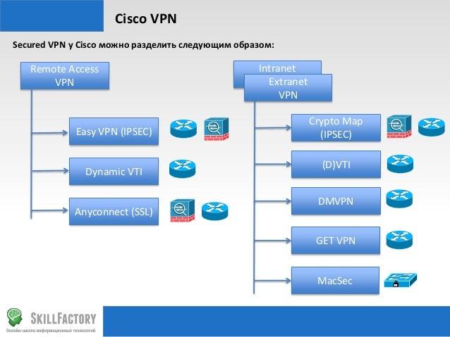 Palo alto vpn troubleshooting commands
