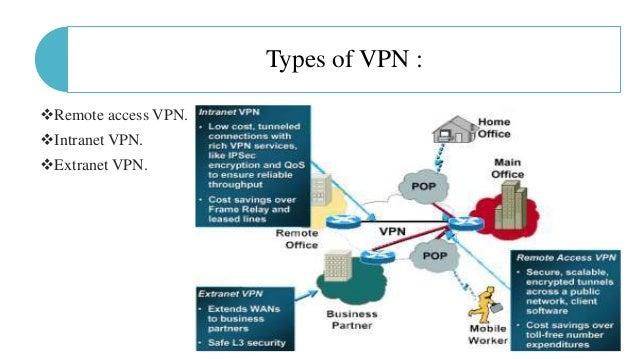Using extranet vpn