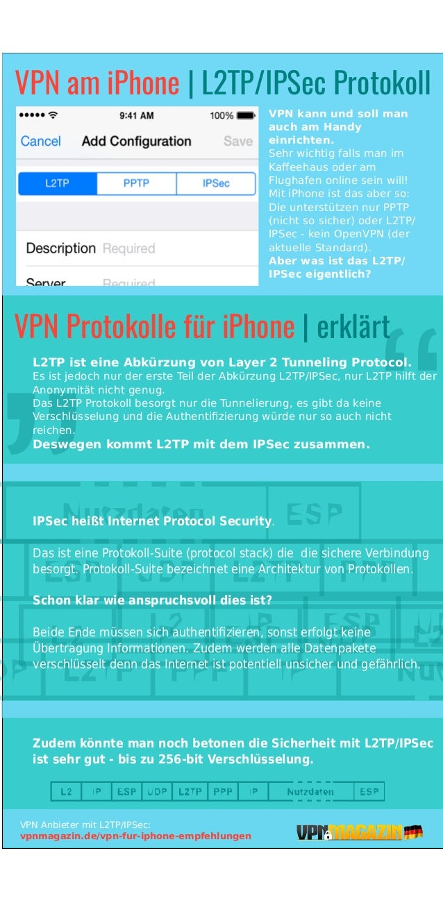 VPN Anbieter mit L2TP/IPSec: vpnmagazin.de/vpn-fur-iphone-empfehlungen VPN am iPhone | L2TP/IPSec Protokoll L2TP ist eine ...