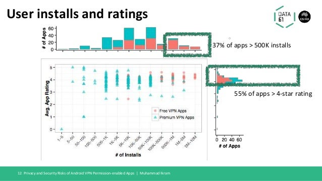 an analysis of privacy Automated analysis shows apps don't always seem to do what they say   however, caloppa requires privacy policies for any mobile app that.