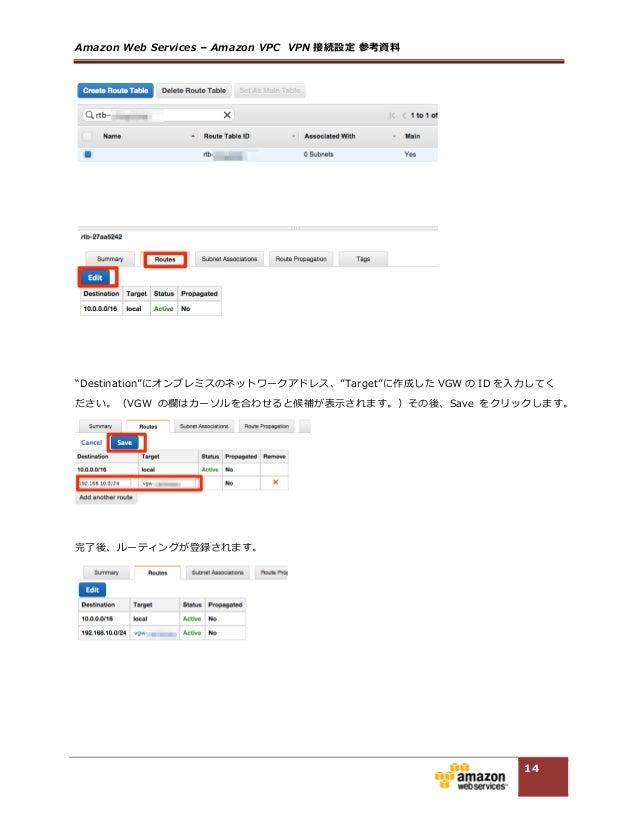 """Amazon Web Services – Amazon VPC  VPN 接続設定 参考資料料  14   """"Destination""""にオンプレミスのネットワークアドレス、""""Target""""に作成した VGW の ID を⼊..."""