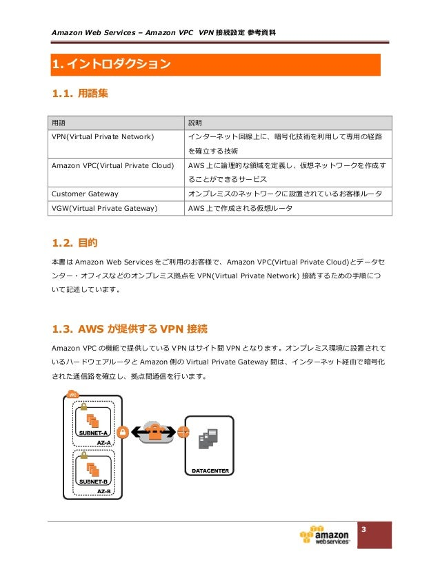 Tunnelguru settings for airtel