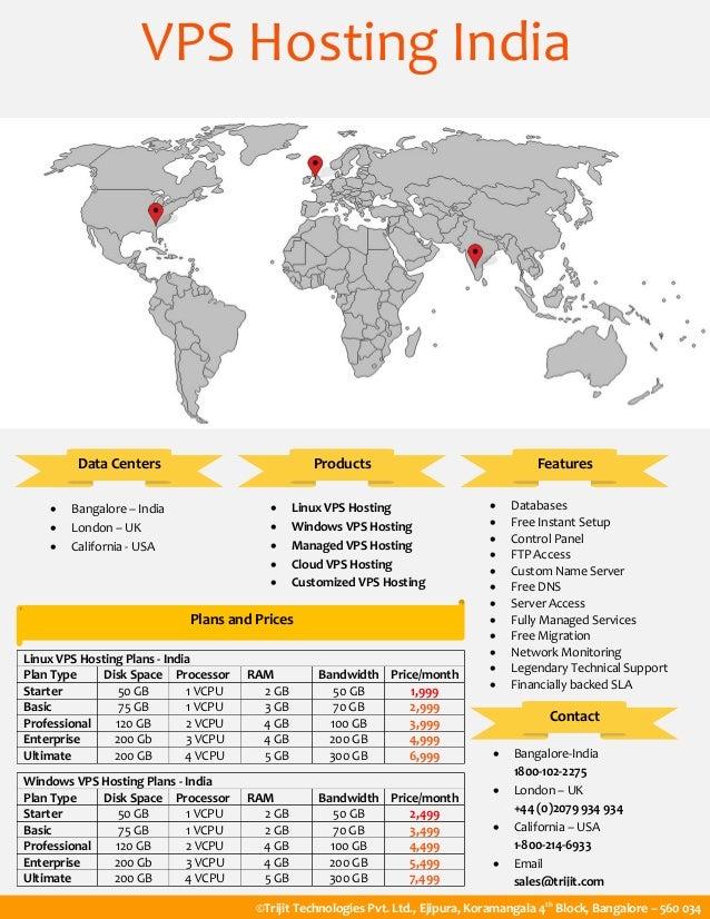 VPS Hosting India Data Centers  Bangalore – India  London – UK  California - USA Products  Linux VPS Hosting  Windows...