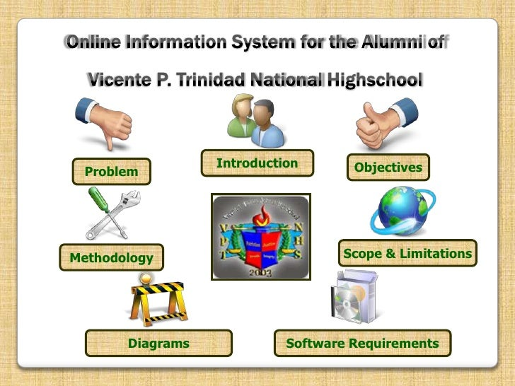 What is Online Information   System?