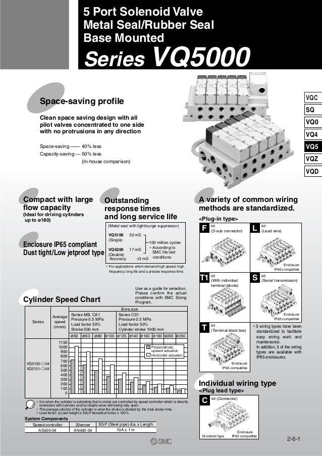 Appealing Mac Solenoid Valve Wiring Diagram Photos - Best Image Wire ...