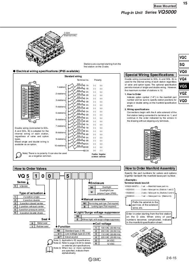 Smc Ds25 Wiring Diagram - Wiring Diagram Schematics Smc Valve Wiring Diagram on smc plug, smc switch, smc connector,