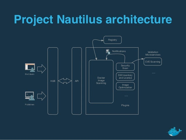 Dockercon Eu 2015 Official Repos And Project Nautilus