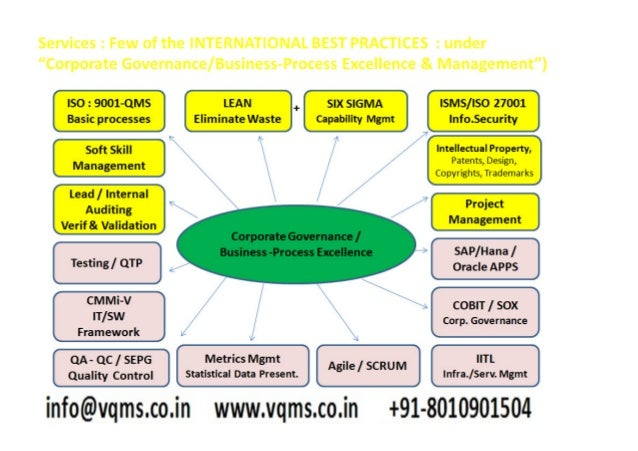 Lean Six Sigma(Black Belt, Green Belt, Yellow Belt),  ISO 9001 QMS,