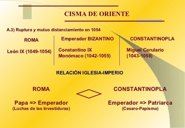 Iconoclasta - Iconoclasta - Reminiscencias