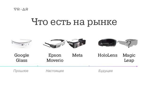Что есть на рынке Google Glass Epson Moverio Meta HoloLens Magic Leap Прошлое БудущееНастоящее ?