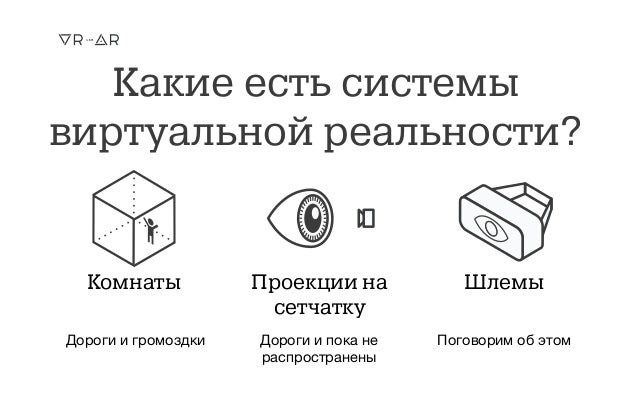 Какие есть системы виртуальной реальности? Дороги и громоздки Поговорим об этомДороги и пока не распространены Комнаты Про...