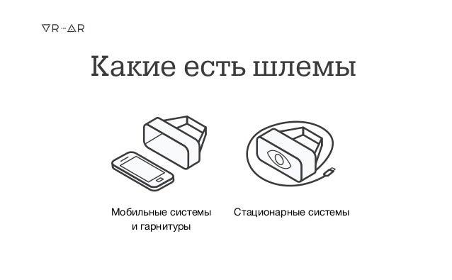 Какие есть шлемы Мобильные системы и гарнитуры Стационарные системы