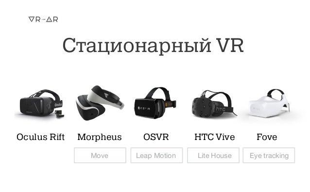 Стационарный VR Oculus Rift Morpheus OSVR HTC Vive Fove Move Leap Motion Lite House Eye tracking