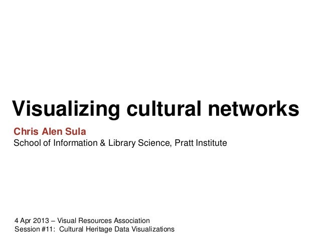 Visualizing cultural networksChris Alen SulaSchool of Information & Library Science, Pratt Institute4 Apr 2013 – Visual Re...