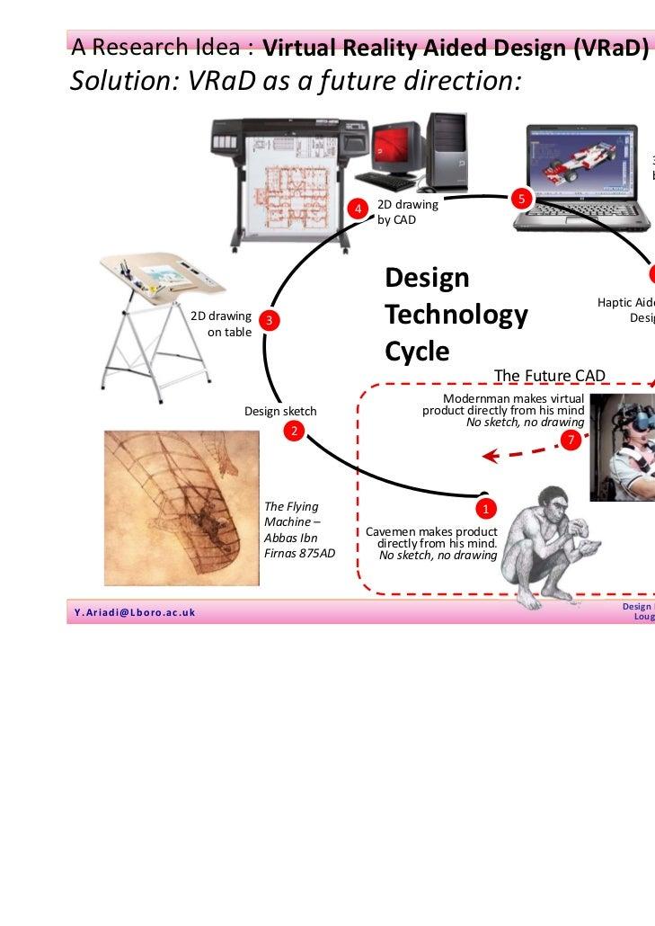 01January2011AResearchIdea: VirtualRealityAidedDesign(VRaD)Solution:VRaD asafuturedirection:                 ...