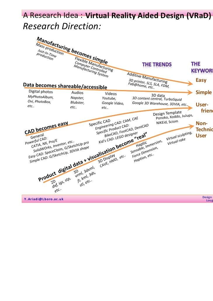 01January2011AResearchIdea: VirtualRealityAidedDesign(VRaD)ResearchDirection:                                   ...