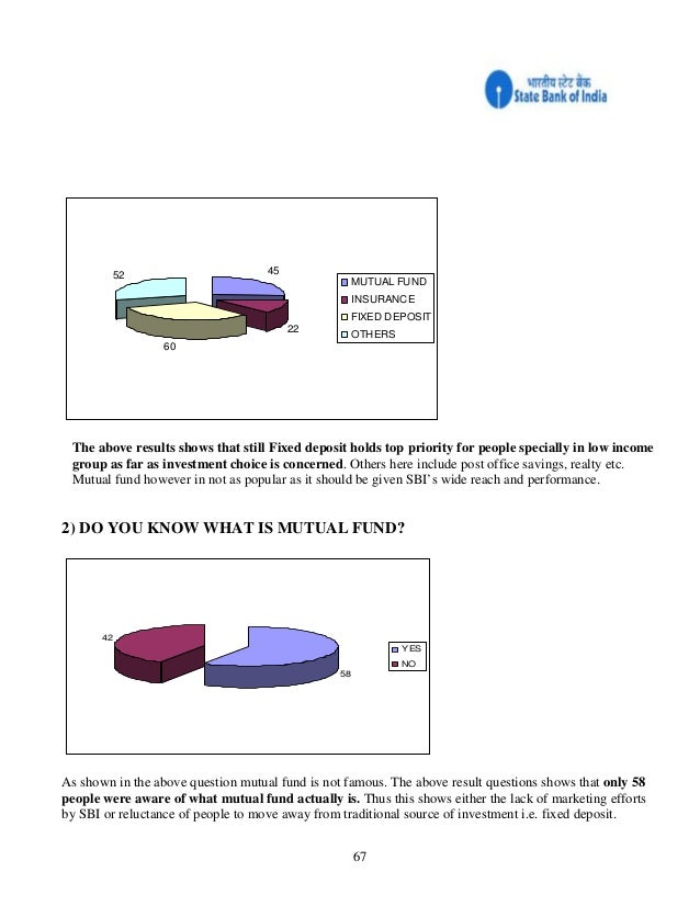A Project Report On Mutual Fund And Bank Assurance Sbi Banks