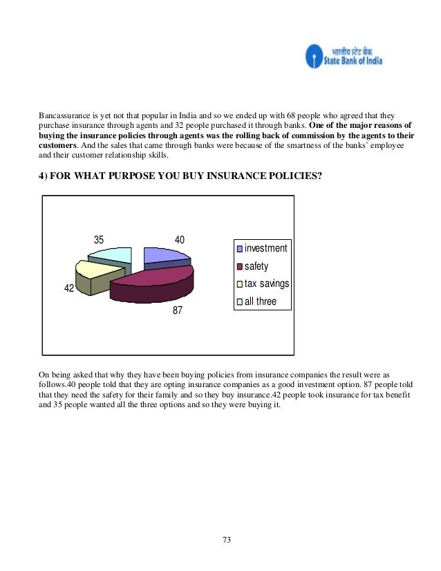 Sbi home loans project report